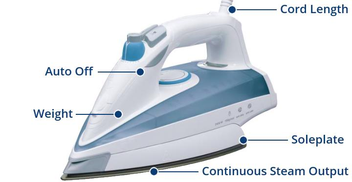Find your perfect Steam Iron
